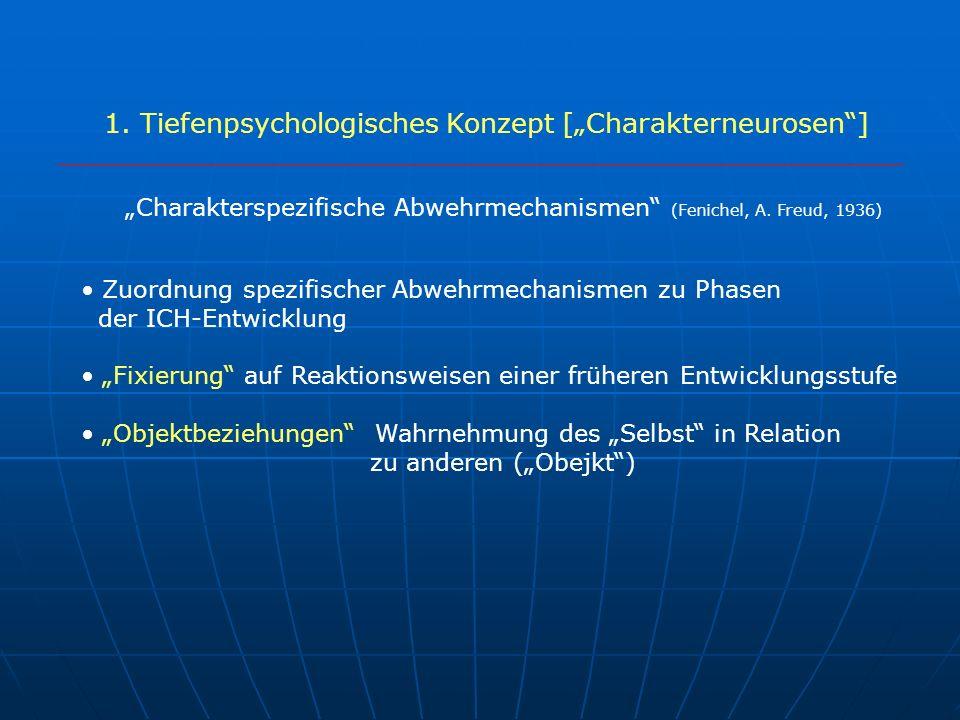 """Tiefenpsychologisches Konzept [""""Charakterneurosen ]"""